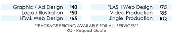 Design Pricing - Hourly Rates